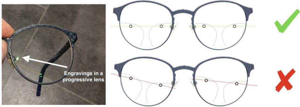 The picture show the engravings of progressive lenses and how they should be adjusted