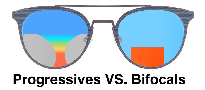 The image shows the difference in lens designs between bifocals and progressives