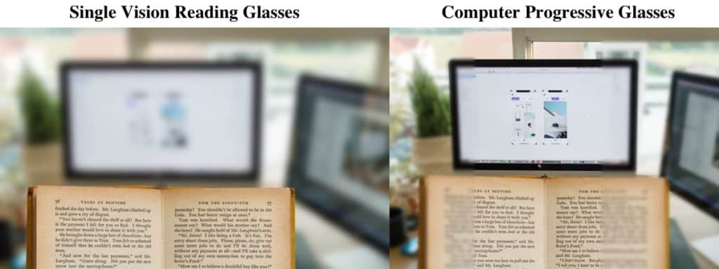 The picture shows the difference in single vision glasses compared to computer progressive glasses.