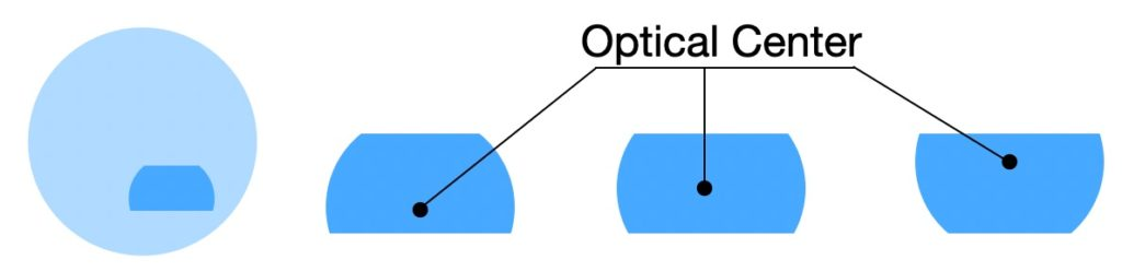The picture shows a workaround for a slab off grinding. In this example individually placed optical center in the reading segment could be a alternative to a slab off grinding.