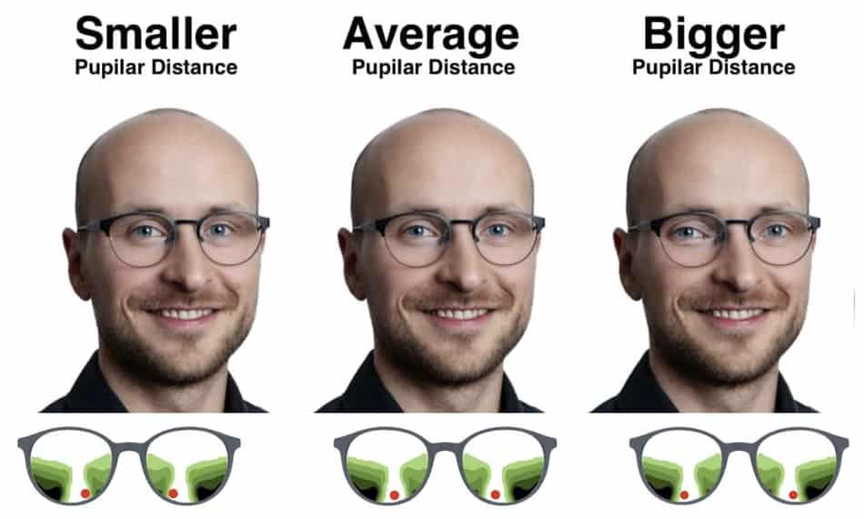 The picture shows different sizes for pupillary distances the Eden Alpha from Novacel will not be optimal for.